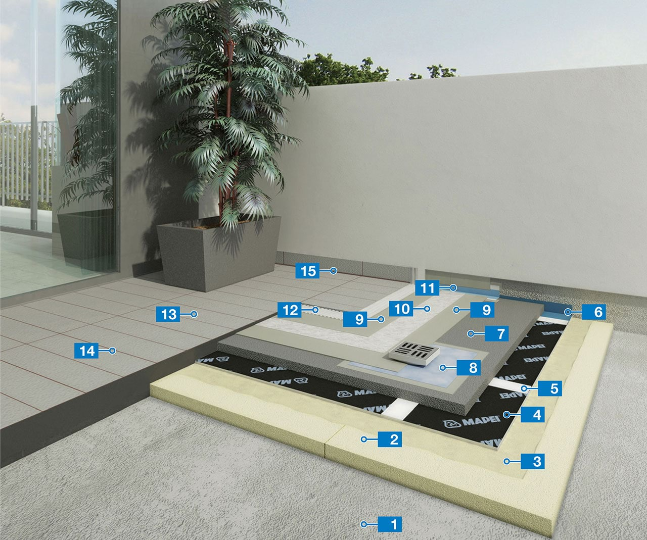 Impermeabilizzazione e posa di ceramica su terrazze con sistema di ...