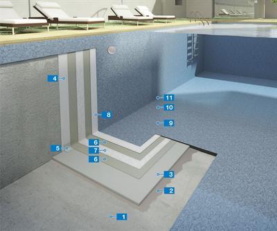 Awesome Impermeabilizzazione Terrazzo Mapei Ideas - Idee Arredamento ...