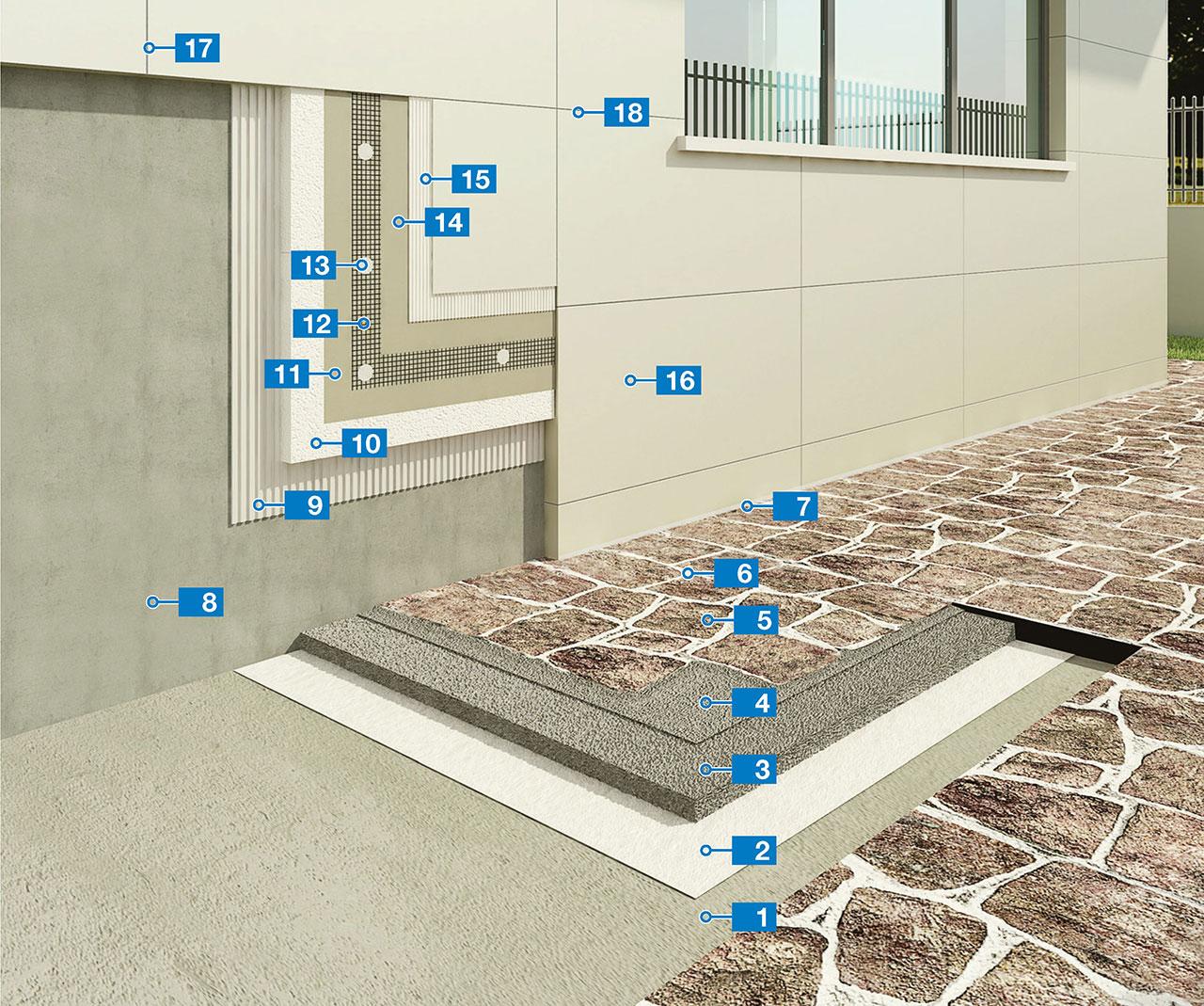 Floor tile insulation
