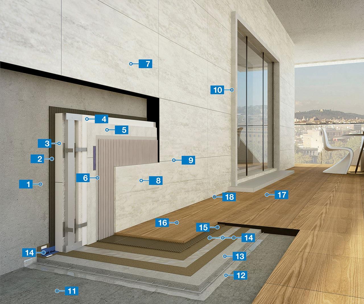 Sistema per la posa di piastrelle di grande formato in facciata su pannelli in fibrocemento mapei - Posa piastrelle su pavimento radiante ...