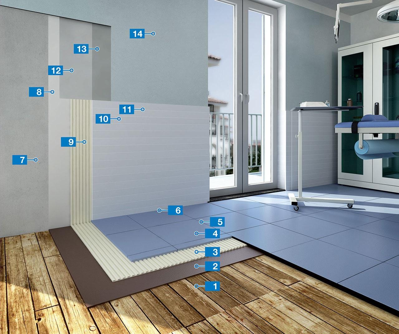Sistema di posa di piastrelle su pavimento in assito - Costo posa piastrelle su pavimento esistente ...