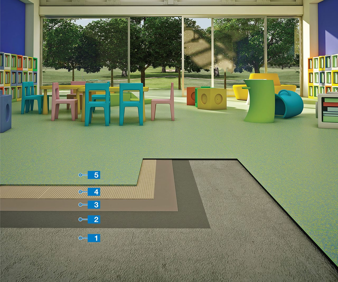 Type Of Flooring Substrate : Ec plus system for laying rubber flooring onto concrete