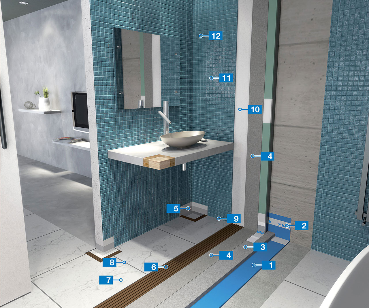System Far Waterproofing And Soundproofing Ceramic And Glass Mosaic  Coverings In Bathrooms And Wet Environments