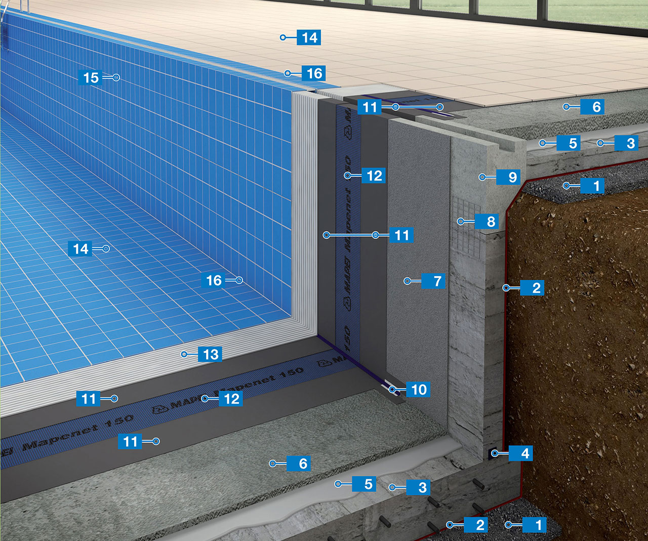 System for waterproofing and installing ceramic tiles in new system for waterproofing and installing ceramic tiles in new swimming pools mapei doublecrazyfo Gallery