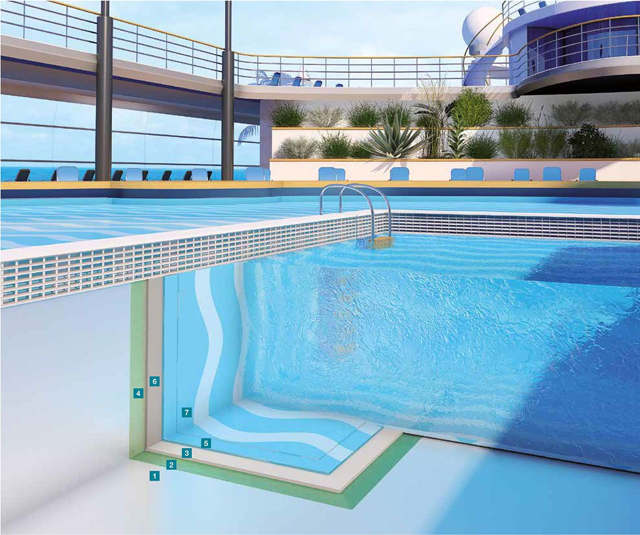 Application of resin for external swimming pool mapei for Swimming pool maintenance software