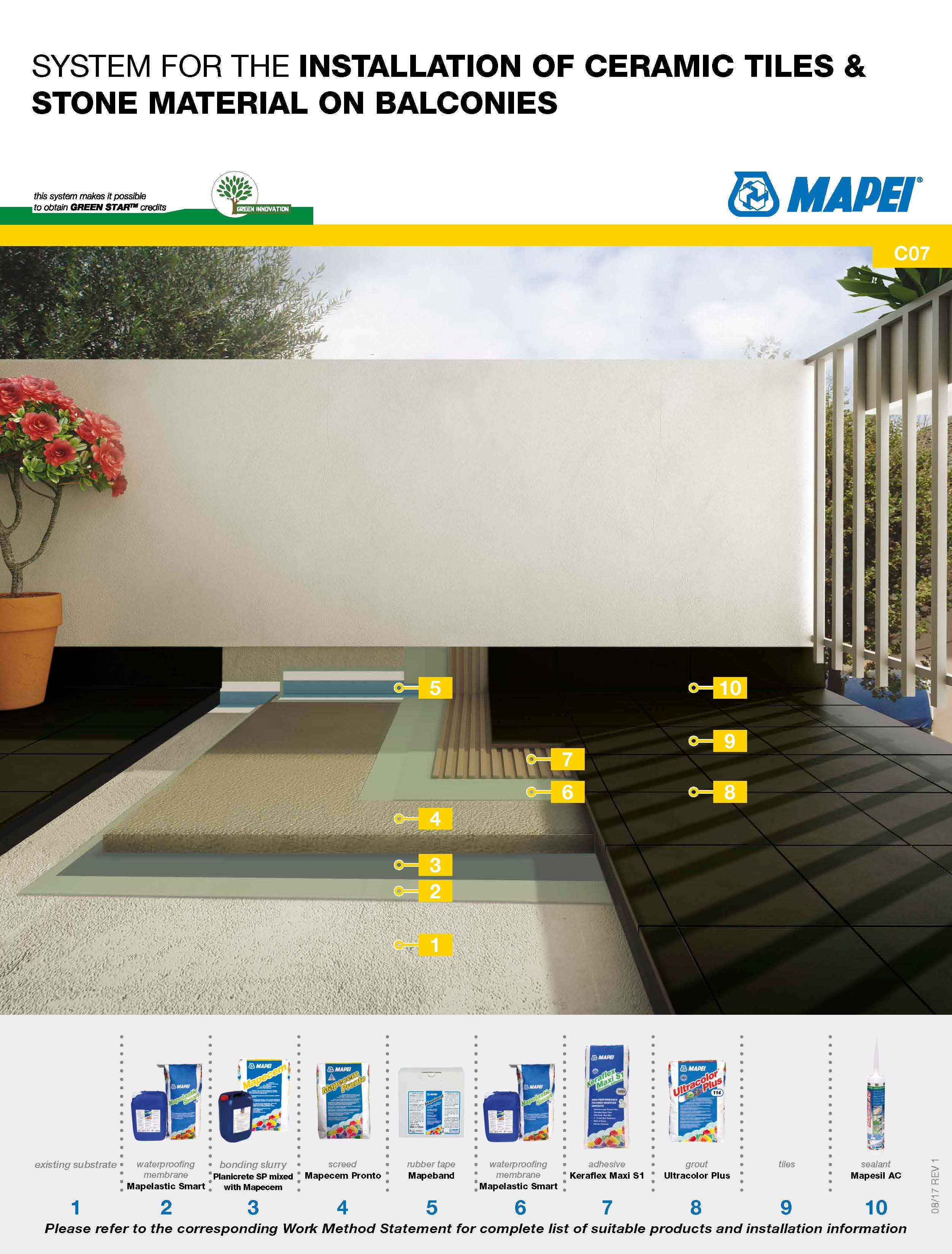 System For The Installation Of Ceramic Tiles Stone Material On