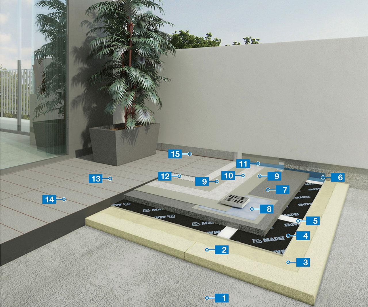 Impermeabilizzazione E Posa Di Ceramica Su Terrazze Con Sistema Di  Isolamento Acustico Contro I Rumori Da Calpestio