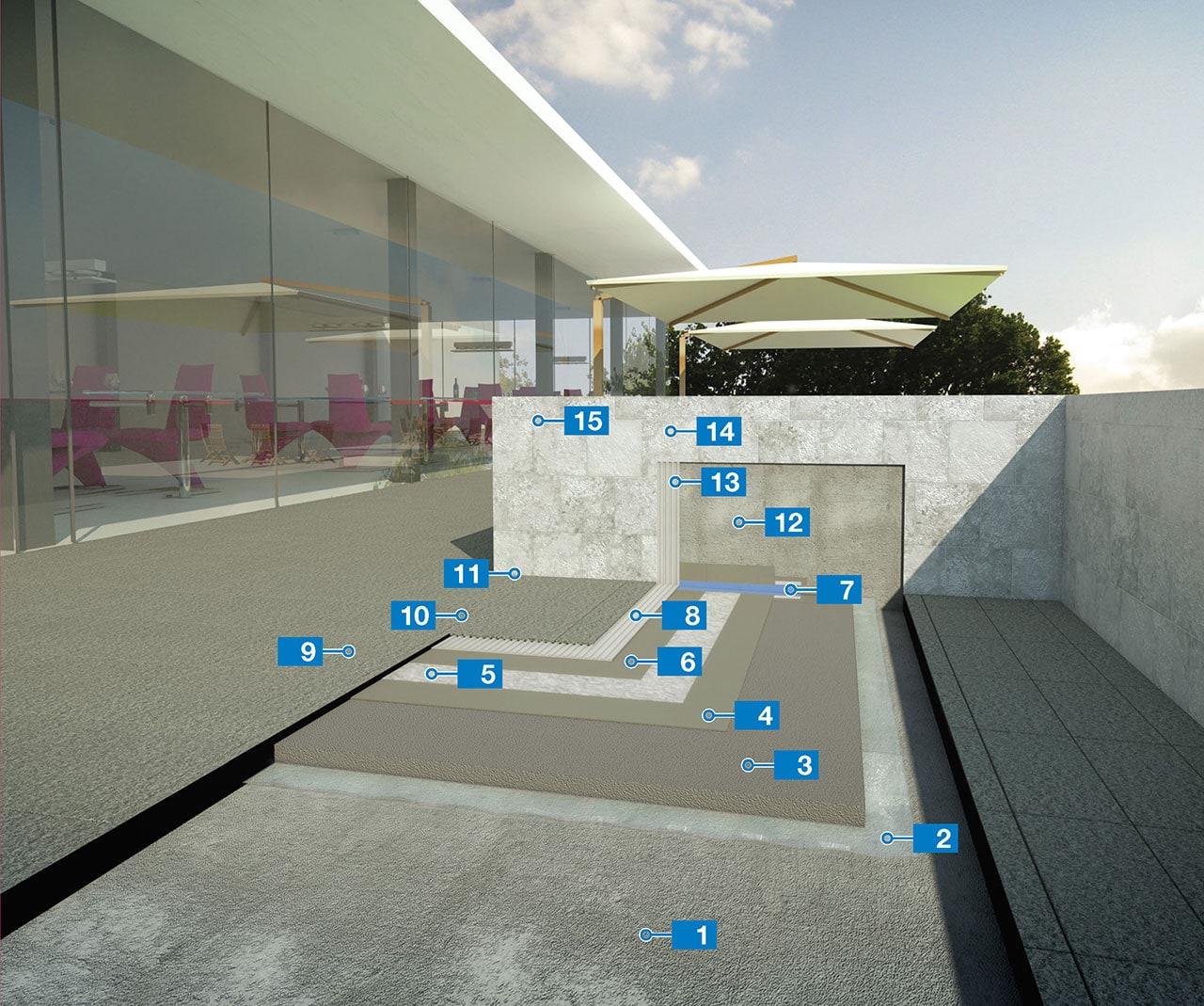 Sistema per l\'impermeabilizzazione e la posa di ceramica su terrazze ...