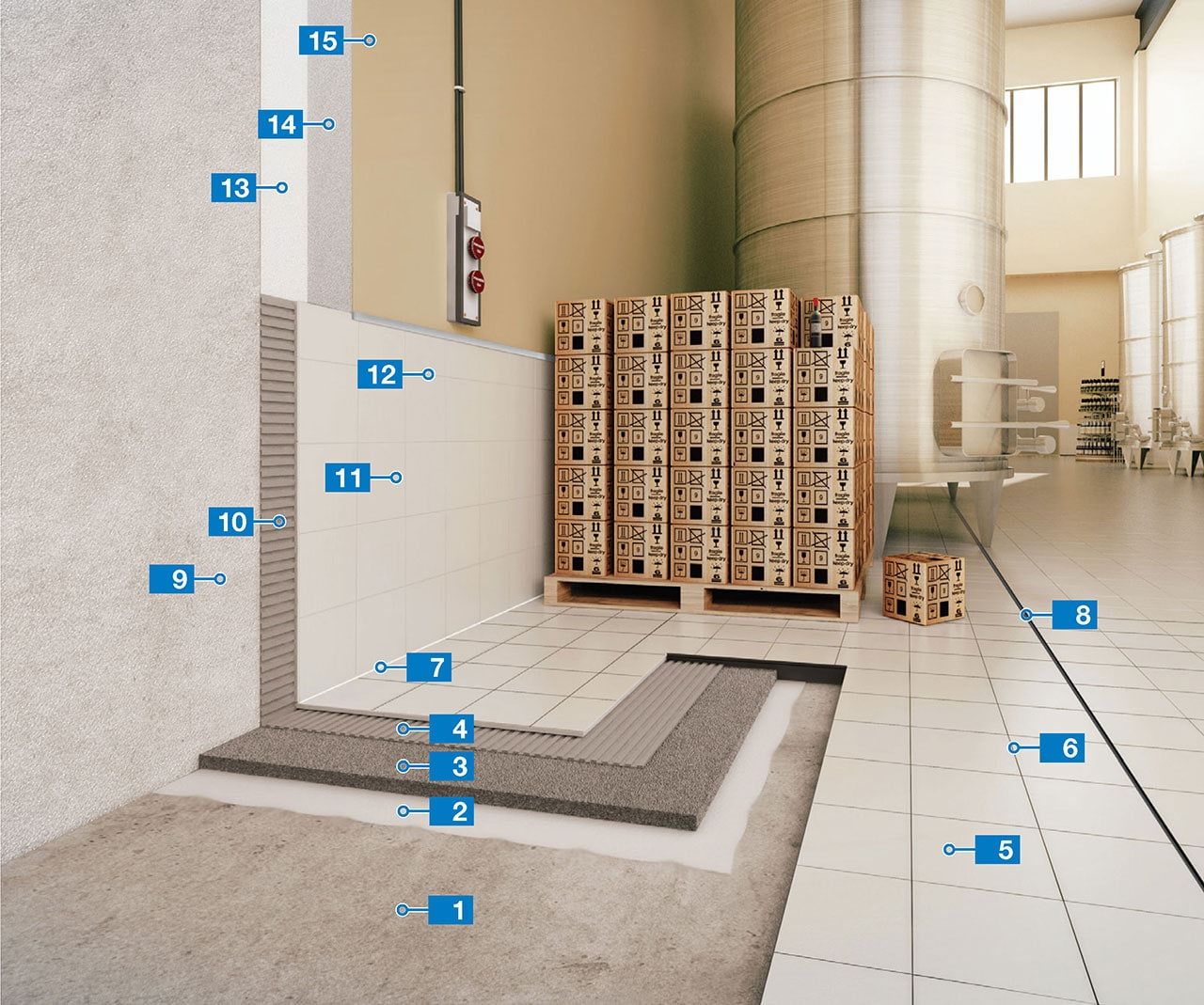 System For The Installation Of Ceramic Tiles In Environments Subject