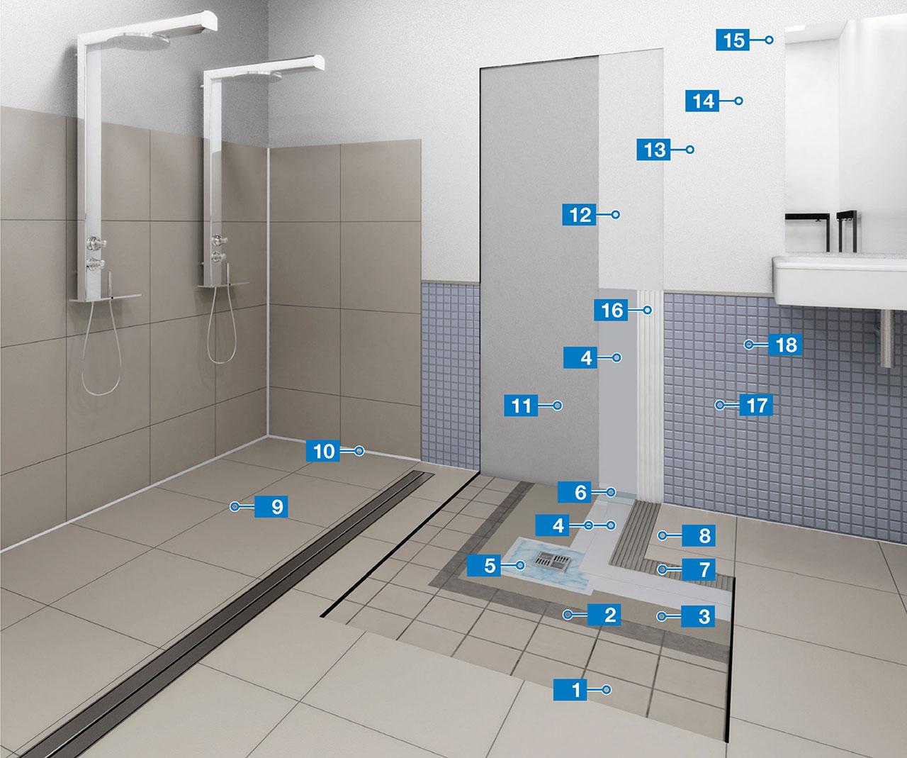 Area Bagno Box Doccia.Sistema Per L Impermeabilizzazione E La Posa Di Ceramica In Box